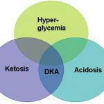 1-es típusú diabétesz
